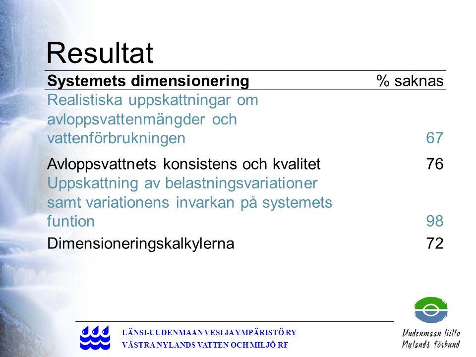 15 LÄNSI-UUDENMAAN VESI JA YMPÄRISTÖ RY VÄSTRA NYLANDS VATTEN OCH MILJÖ RF Resultat Systemets dimensionering% saknas Realistiska uppskattningar om avloppsvattenmängder och vattenförbrukningen67 Avloppsvattnets konsistens och kvalitet76 Uppskattning av belastningsvariationer samt variationens invarkan på systemets funtion98 Dimensioneringskalkylerna72