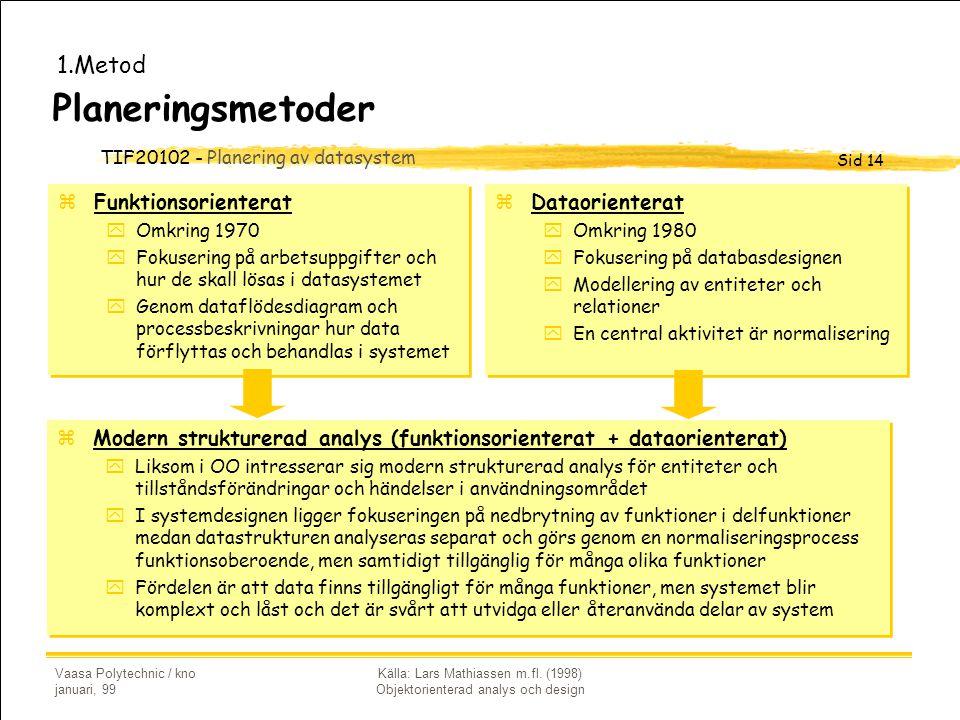 TIF20102 - Planering av datasystem Sid 14 Vaasa Polytechnic / kno januari, 99 Källa: Lars Mathiassen m.fl. (1998) Objektorienterad analys och design P