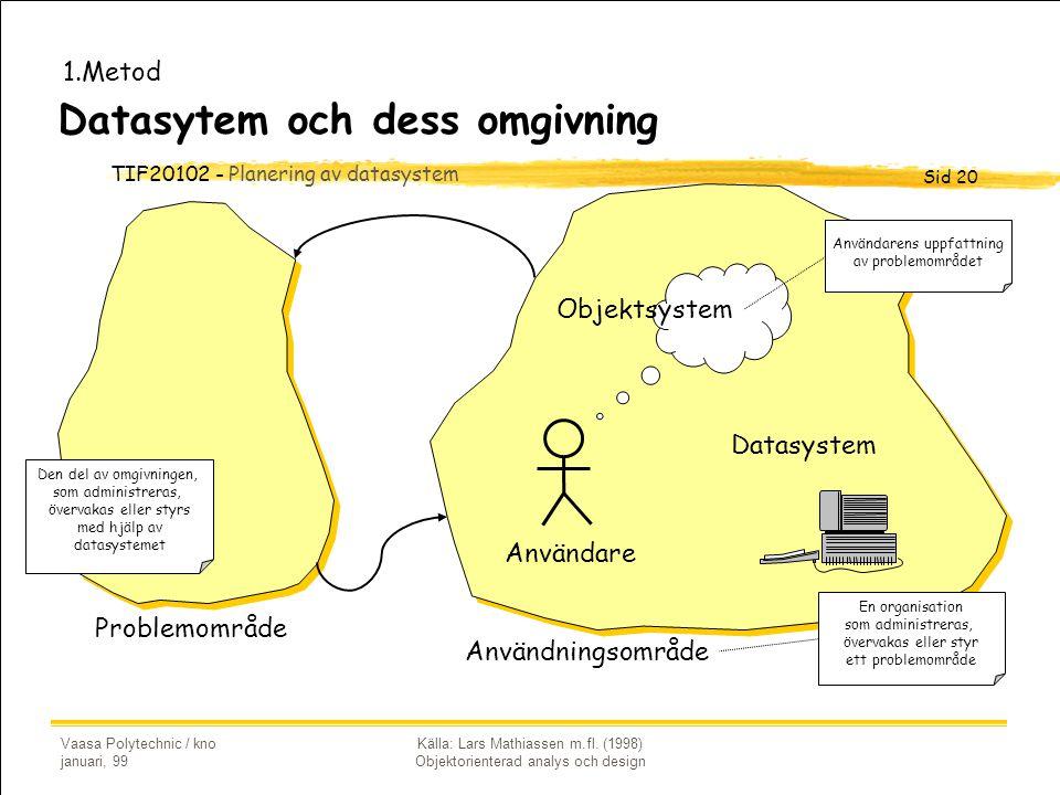 TIF20102 - Planering av datasystem Sid 20 Vaasa Polytechnic / kno januari, 99 Källa: Lars Mathiassen m.fl. (1998) Objektorienterad analys och design D