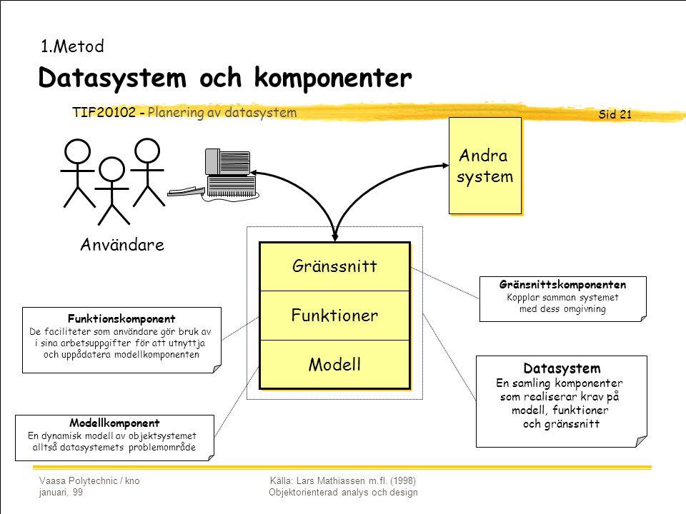 TIF20102 - Planering av datasystem Sid 21 Vaasa Polytechnic / kno januari, 99 Källa: Lars Mathiassen m.fl. (1998) Objektorienterad analys och design A