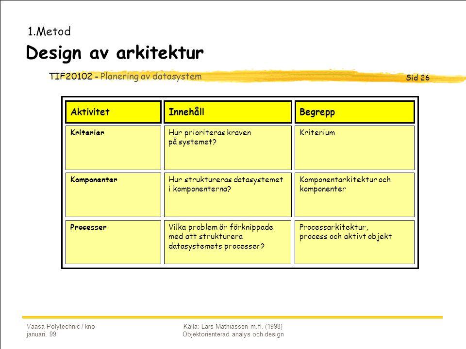 TIF20102 - Planering av datasystem Sid 26 Vaasa Polytechnic / kno januari, 99 Källa: Lars Mathiassen m.fl. (1998) Objektorienterad analys och design D