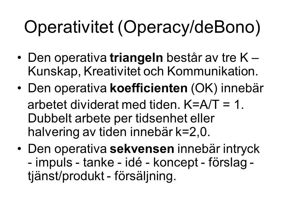 Operativitet (Operacy/deBono) Den operativa triangeln består av tre K – Kunskap, Kreativitet och Kommunikation.