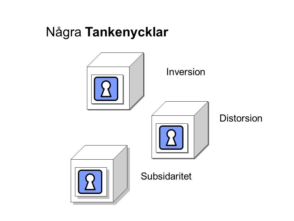 Inversion Distorsion Subsidaritet Några Tankenycklar