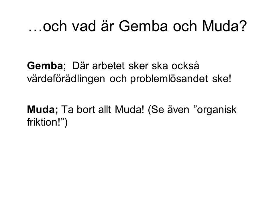 …och vad är Gemba och Muda.