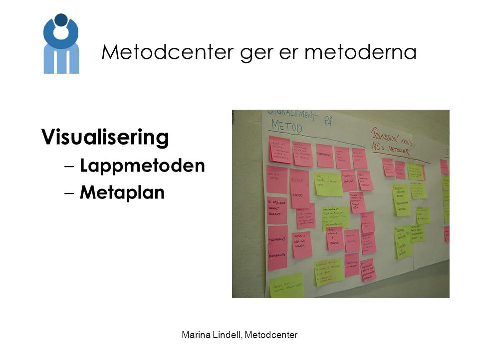 Marina Lindell, Metodcenter Metodcenter ger er metoderna Visualisering – Lappmetoden – Metaplan