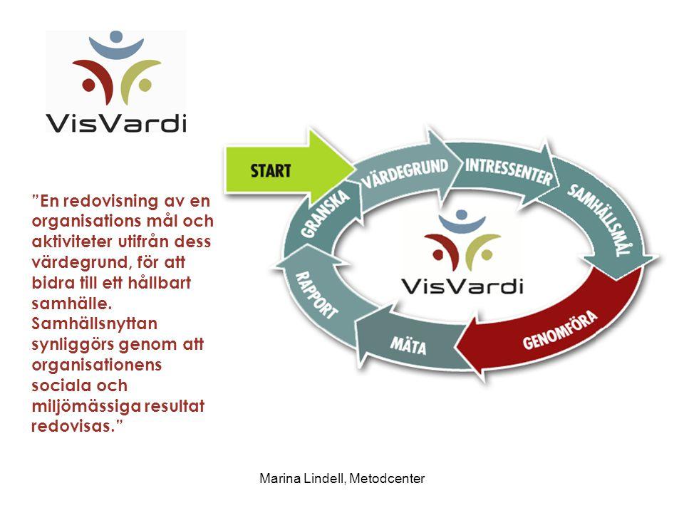Marina Lindell, Metodcenter En redovisning av en organisations mål och aktiviteter utifrån dess värdegrund, för att bidra till ett hållbart samhälle.