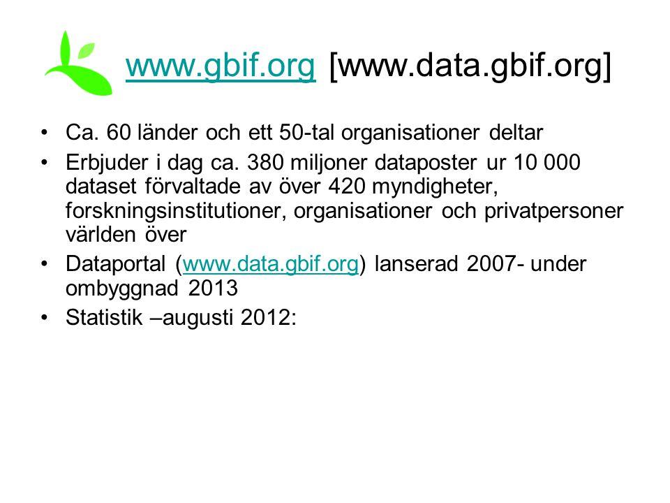 Ca. 60 länder och ett 50-tal organisationer deltar Erbjuder i dag ca. 380 miljoner dataposter ur 10 000 dataset förvaltade av över 420 myndigheter, fo