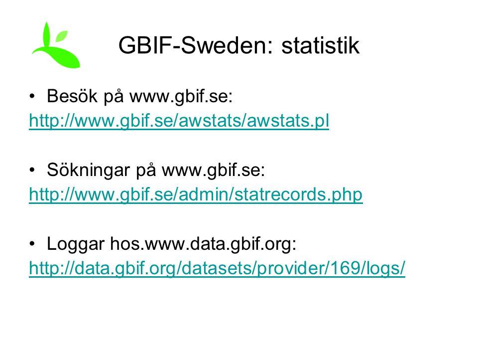 GBIF-Sweden: statistik Besök på www.gbif.se: http://www.gbif.se/awstats/awstats.pl Sökningar på www.gbif.se: http://www.gbif.se/admin/statrecords.php