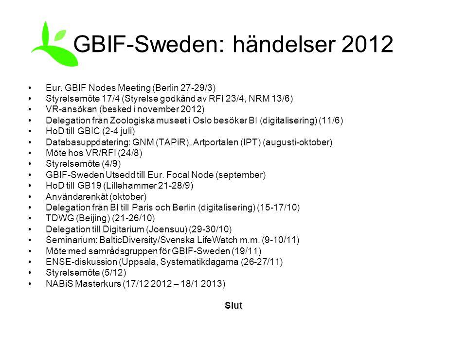 GBIF-Sweden: händelser 2012 Eur. GBIF Nodes Meeting (Berlin 27-29/3) Styrelsemöte 17/4 (Styrelse godkänd av RFI 23/4, NRM 13/6) VR-ansökan (besked i n