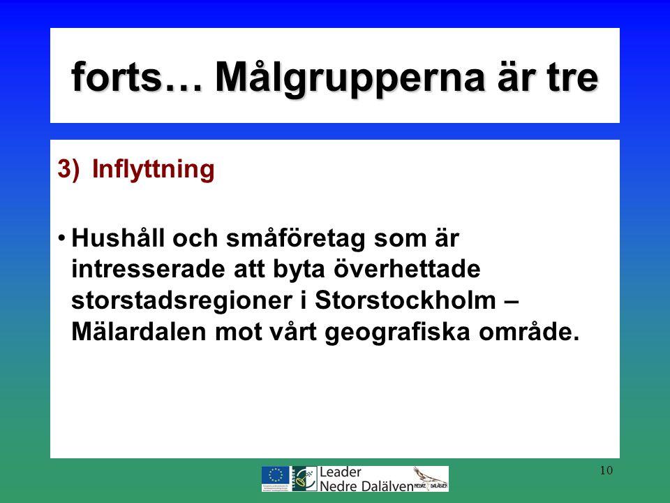10 3) Inflyttning Hushåll och småföretag som är intresserade att byta överhettade storstadsregioner i Storstockholm – Mälardalen mot vårt geografiska område.