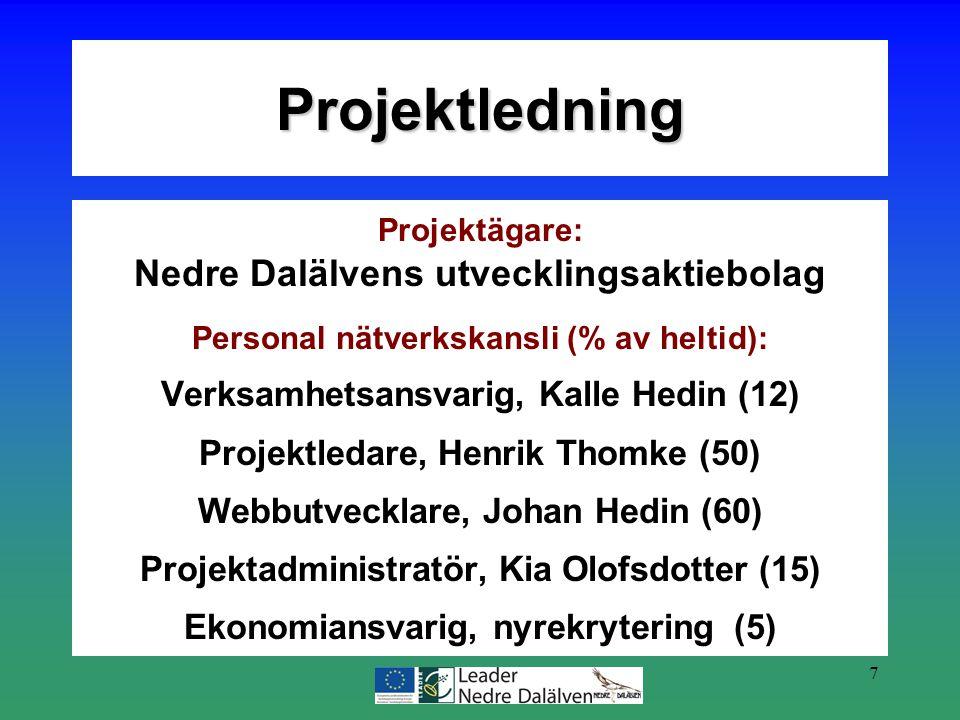 7 Projektägare: Nedre Dalälvens utvecklingsaktiebolag Personal nätverkskansli (% av heltid): Verksamhetsansvarig, Kalle Hedin (12) Projektledare, Henrik Thomke (50) Webbutvecklare, Johan Hedin (60) Projektadministratör, Kia Olofsdotter (15) Ekonomiansvarig, nyrekrytering (5) Projektledning