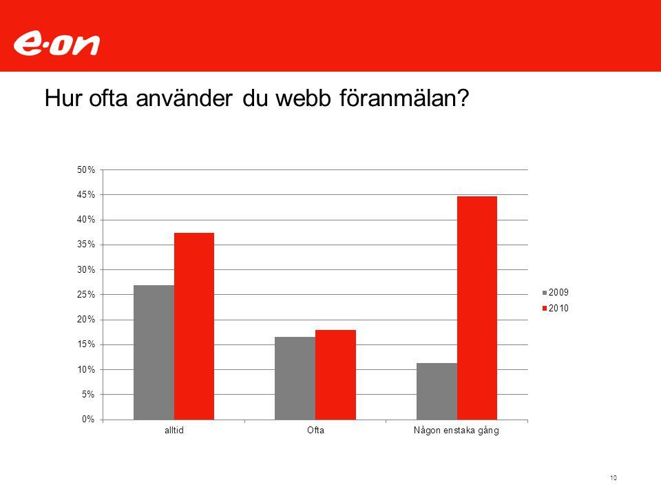 10 Hur ofta använder du webb föranmälan?