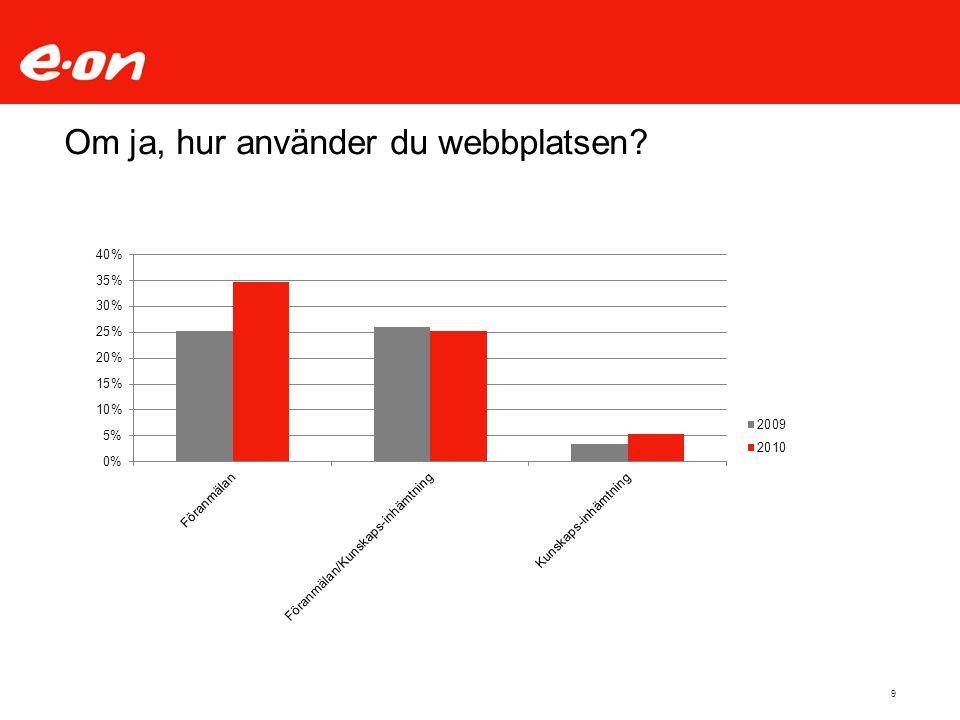 9 Om ja, hur använder du webbplatsen