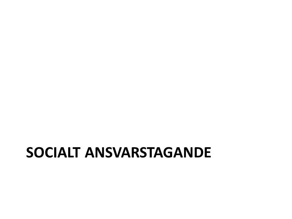 SOCIALT ANSVARSTAGANDE