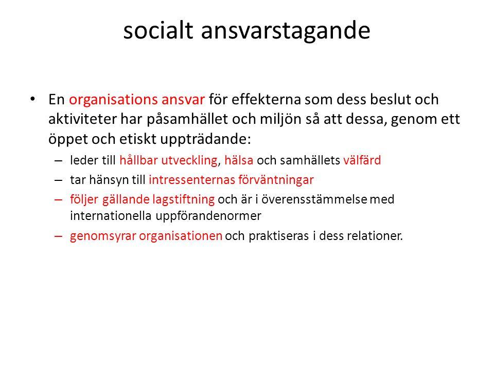 socialt ansvarstagande En organisations ansvar för effekterna som dess beslut och aktiviteter har påsamhället och miljön så att dessa, genom ett öppet