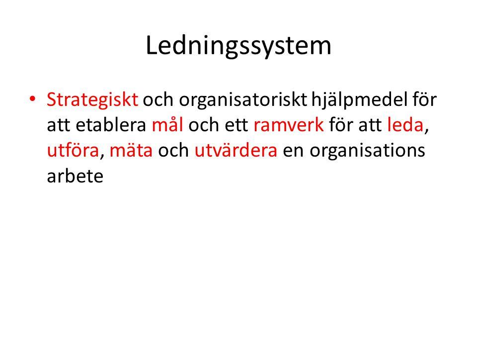 Ledningssystem Strategiskt och organisatoriskt hjälpmedel för att etablera mål och ett ramverk för att leda, utföra, mäta och utvärdera en organisatio