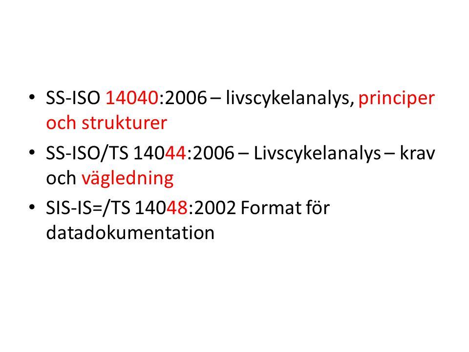 SS-ISO 14040:2006 – livscykelanalys, principer och strukturer SS-ISO/TS 14044:2006 – Livscykelanalys – krav och vägledning SIS-IS=/TS 14048:2002 Forma