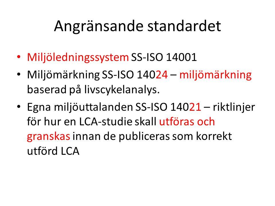 Angränsande standardet Miljöledningssystem SS-ISO 14001 Miljömärkning SS-ISO 14024 – miljömärkning baserad på livscykelanalys. Egna miljöuttalanden SS