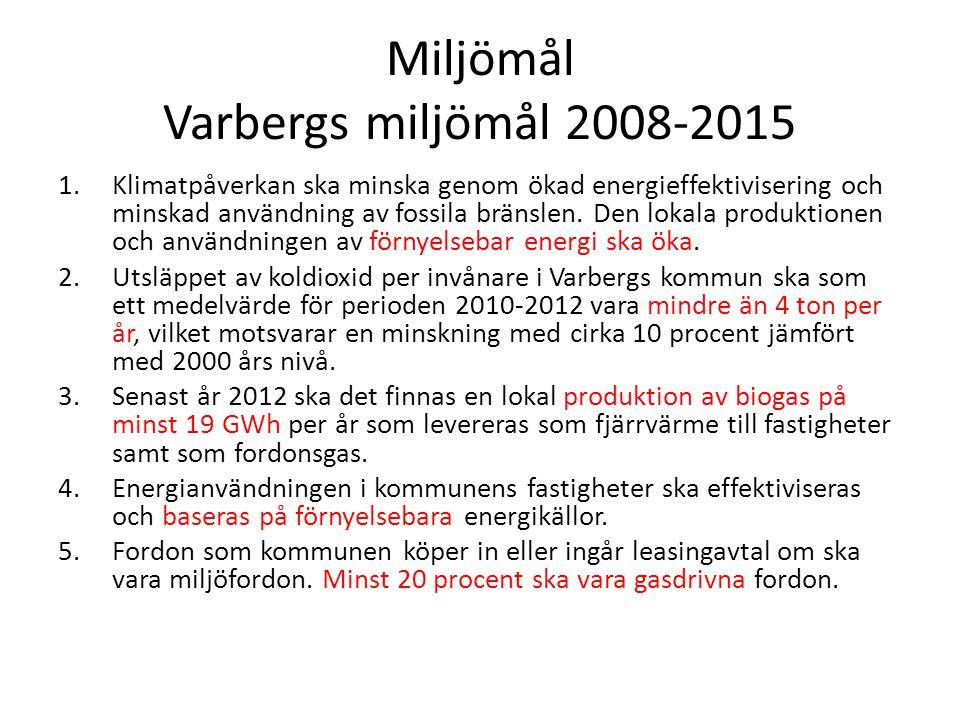 Miljömål Varbergs miljömål 2008-2015 1.Klimatpåverkan ska minska genom ökad energieffektivisering och minskad användning av fossila bränslen. Den loka