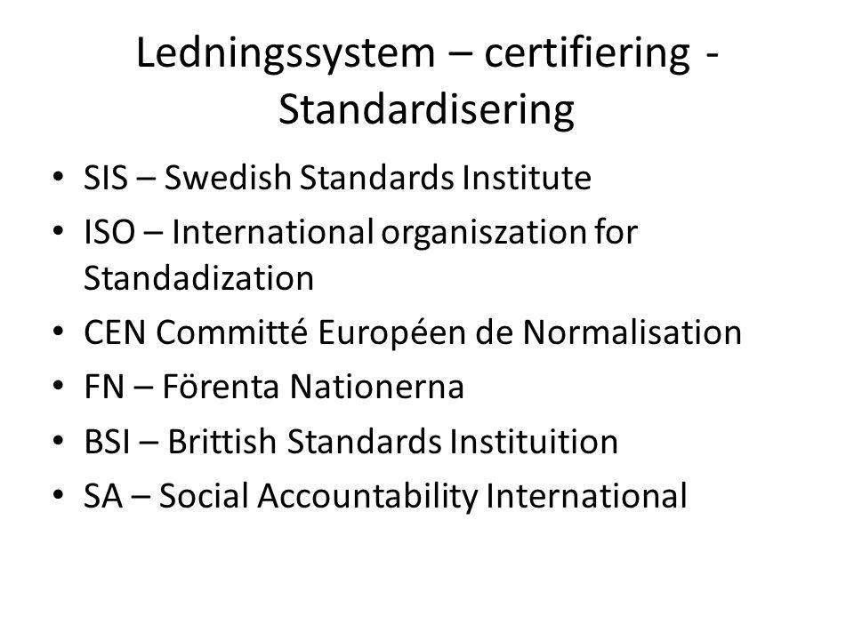 STANDARDER ISO 9001 – kvalitet ISO 14001 – Miljö ISO 19011 – Revision (miljö och kvalitet) ISO 26000 – Socialt ansvarstagande ISO 50001 – Energi ISO 18001 – Arbetsmiljö SA 8000 – Samhällsansvar, socialt ansvar (SA