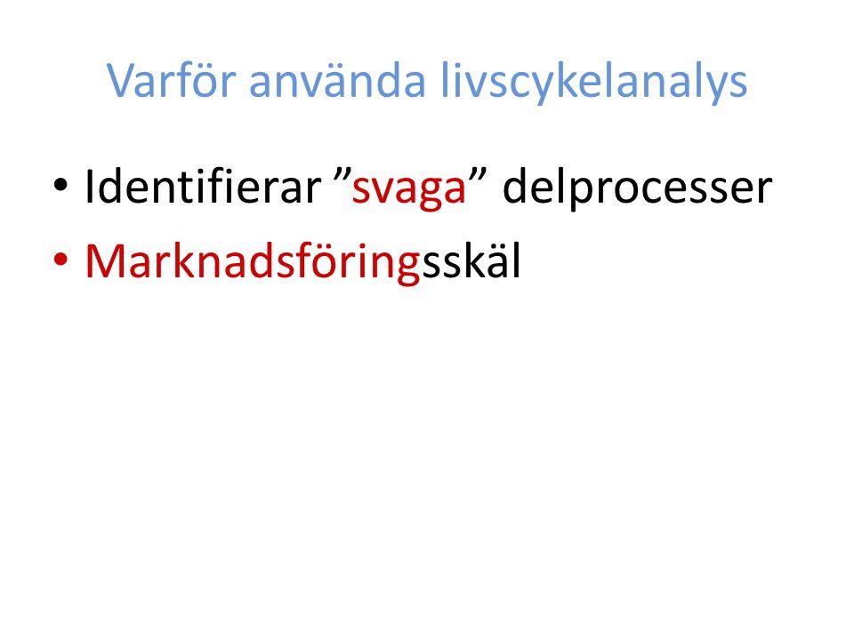"""Varför använda livscykelanalys Identifierar """"svaga"""" delprocesser Marknadsföringsskäl"""