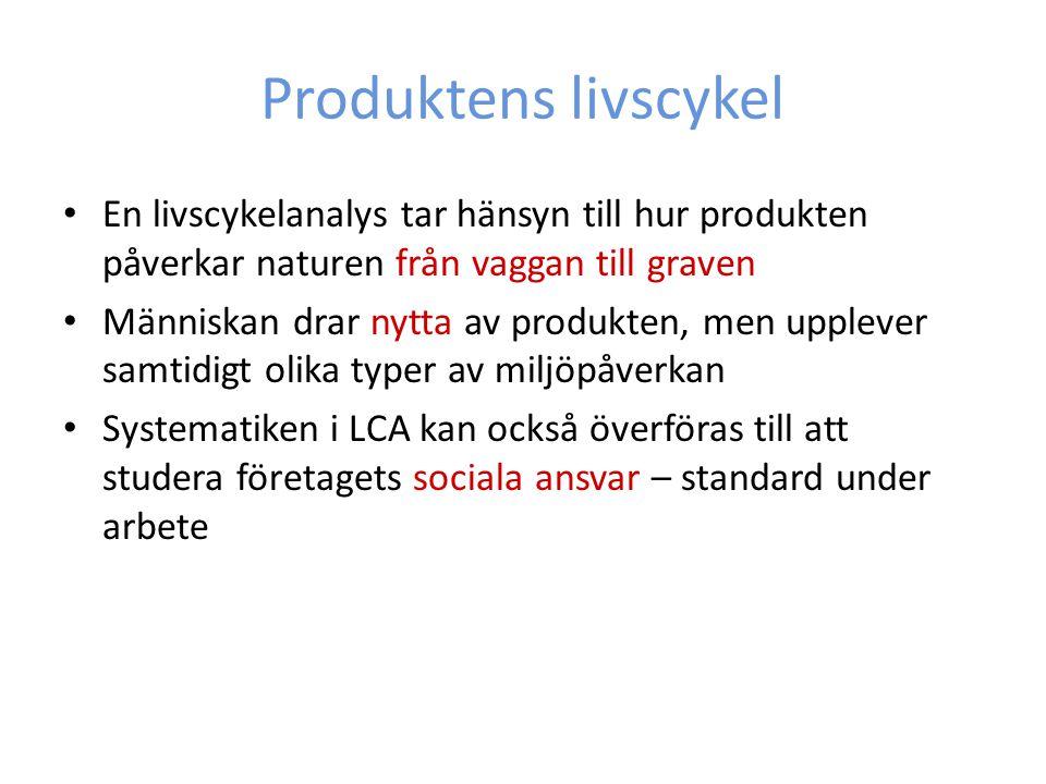 Produktens livscykel En livscykelanalys tar hänsyn till hur produkten påverkar naturen från vaggan till graven Människan drar nytta av produkten, men