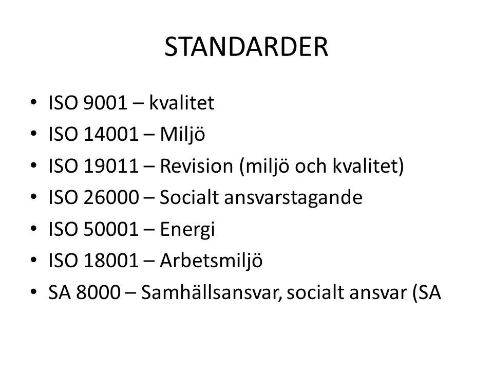 STANDARDER ISO 9001 – kvalitet ISO 14001 – Miljö ISO 19011 – Revision (miljö och kvalitet) ISO 26000 – Socialt ansvarstagande ISO 50001 – Energi ISO 1