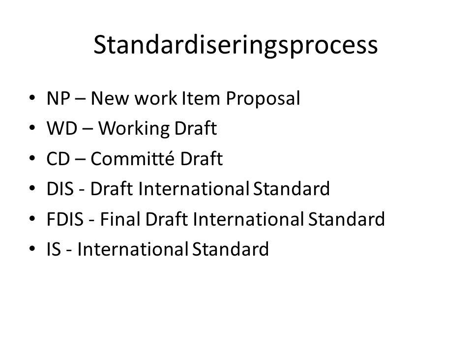 Standardiseringsprocess NP – New work Item Proposal WD – Working Draft CD – Committé Draft DIS - Draft International Standard FDIS - Final Draft Inter