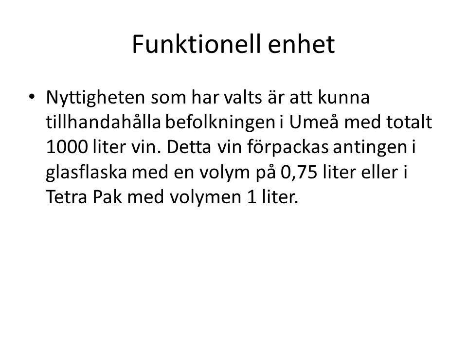 Funktionell enhet Nyttigheten som har valts är att kunna tillhandahålla befolkningen i Umeå med totalt 1000 liter vin. Detta vin förpackas antingen i