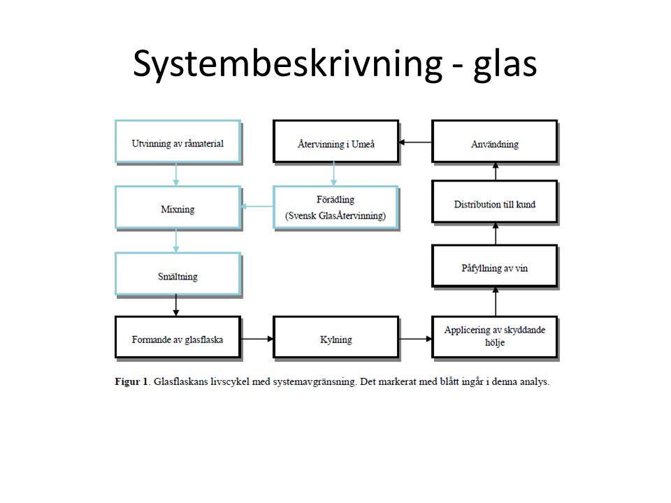 Systembeskrivning - glas