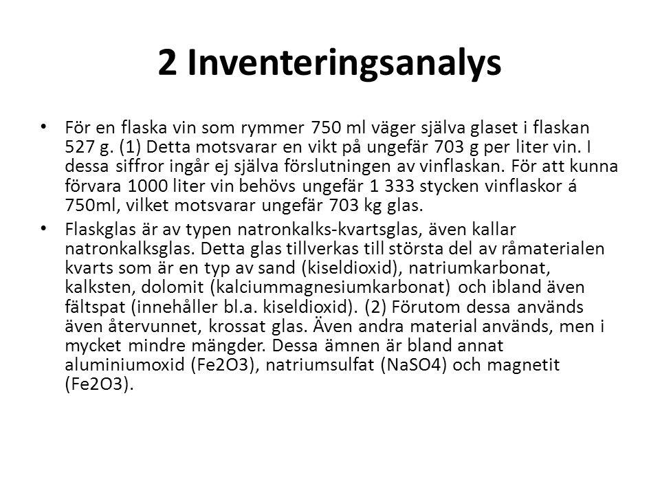 2 Inventeringsanalys För en flaska vin som rymmer 750 ml väger själva glaset i flaskan 527 g. (1) Detta motsvarar en vikt på ungefär 703 g per liter v