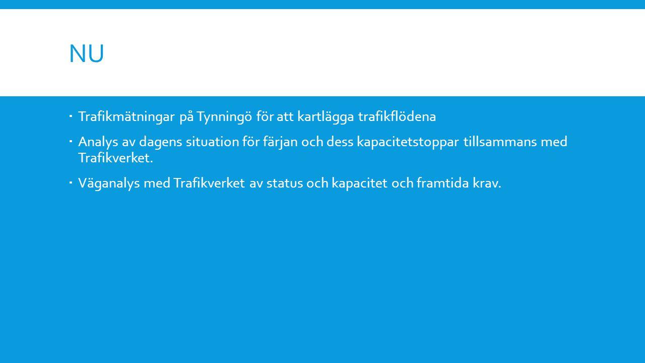 NU  Trafikmätningar på Tynningö för att kartlägga trafikflödena  Analys av dagens situation för färjan och dess kapacitetstoppar tillsammans med Trafikverket.