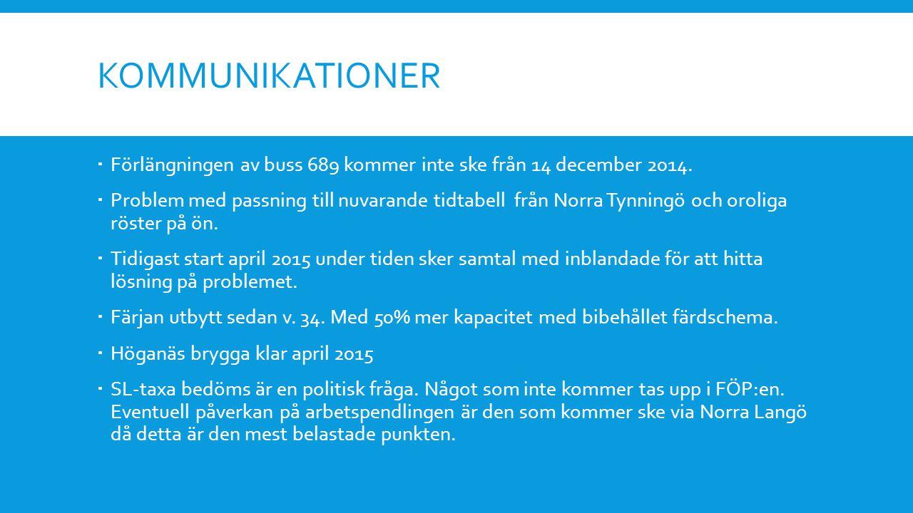 KOMMUNIKATIONER  Förlängningen av buss 689 kommer inte ske från 14 december 2014.