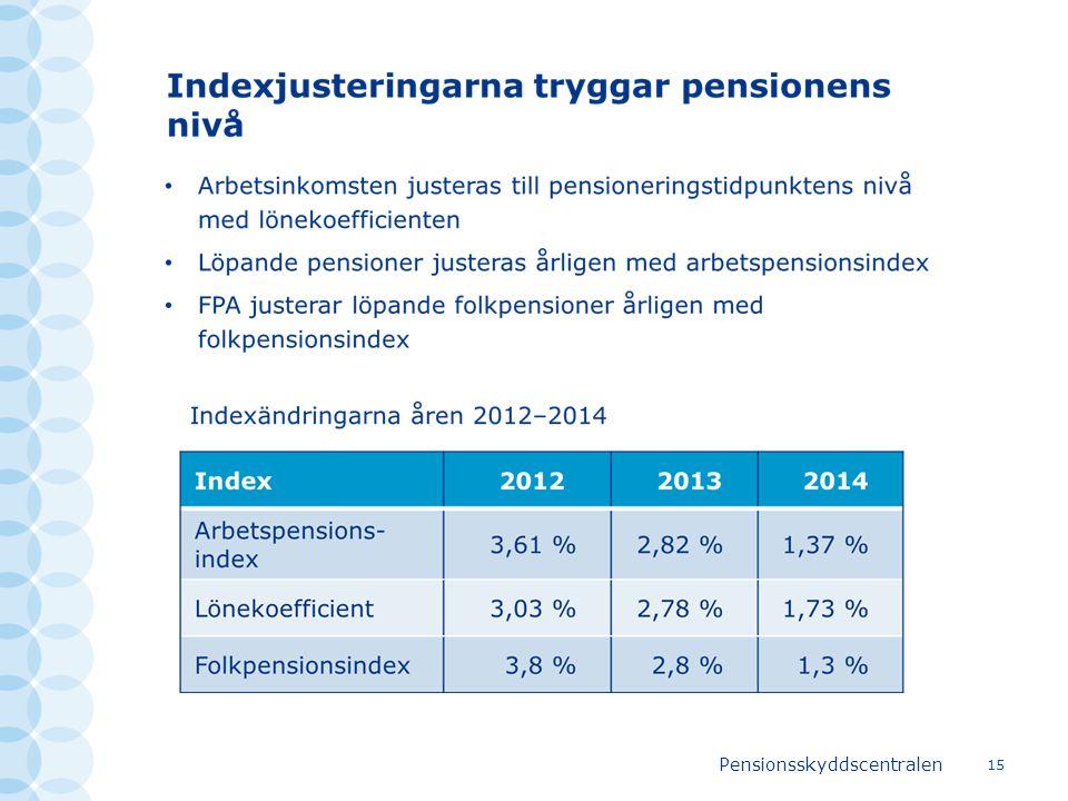 Pensionsskyddscentralen 15
