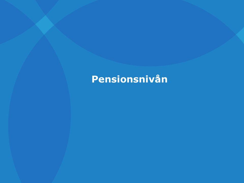 Pensionsnivån