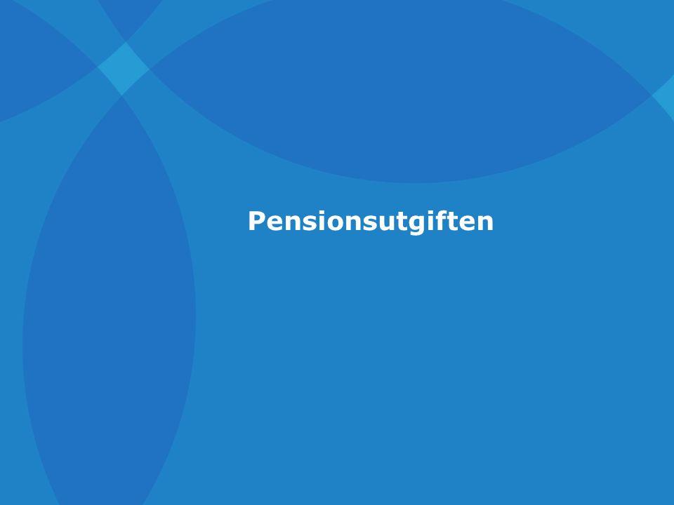 Pensionsutgiften
