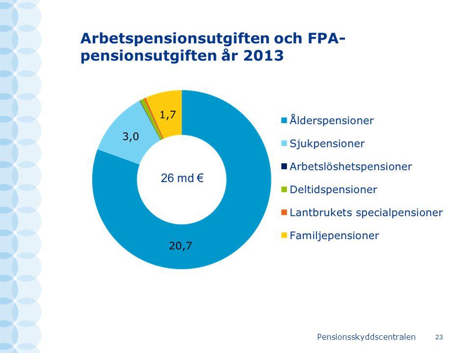 Pensionsskyddscentralen 23