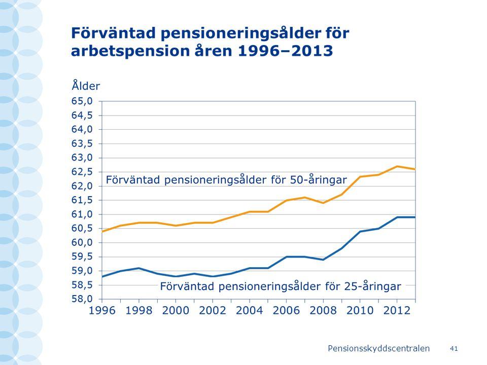 Pensionsskyddscentralen 41