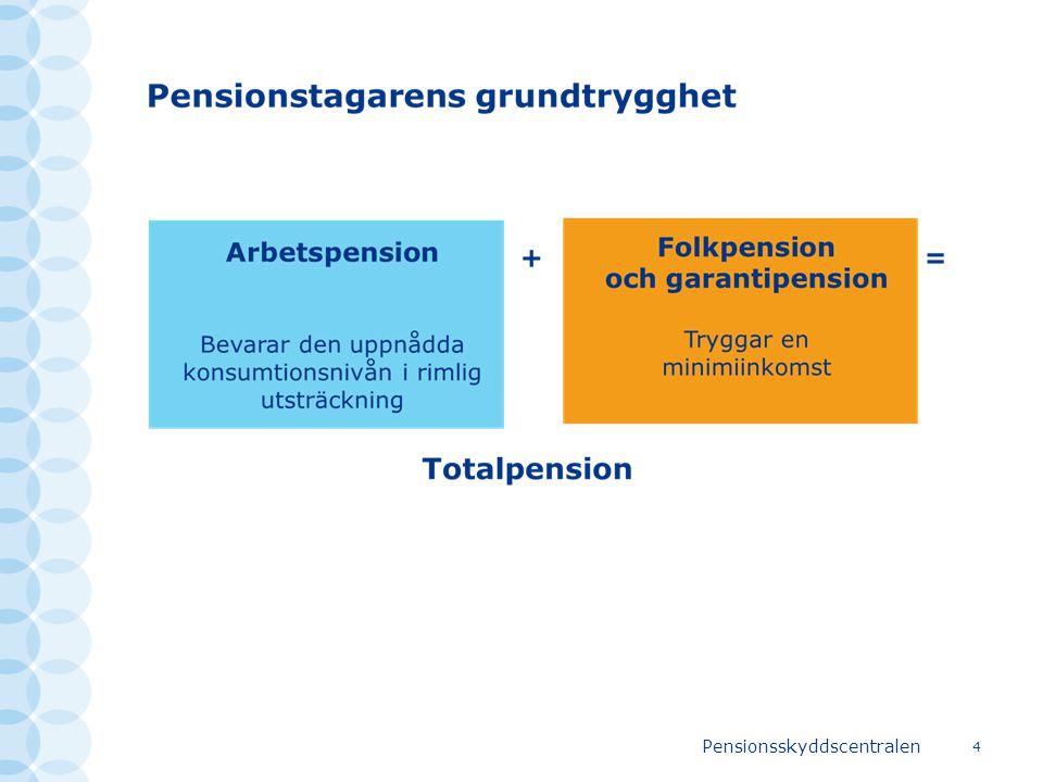 Pensionsskyddscentralen 25