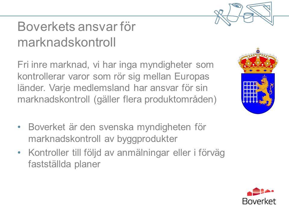 Boverkets ansvar för marknadskontroll Fri inre marknad, vi har inga myndigheter som kontrollerar varor som rör sig mellan Europas länder. Varje medlem