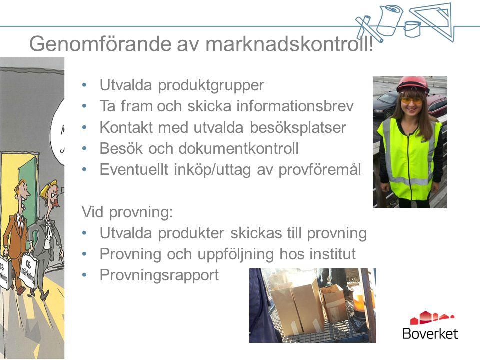 Genomförande av marknadskontroll! Utvalda produktgrupper Ta fram och skicka informationsbrev Kontakt med utvalda besöksplatser Besök och dokumentkontr