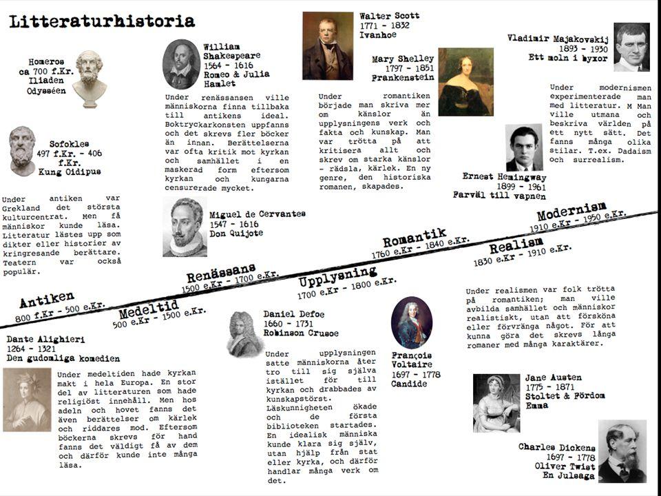 1900-TALETS MODERNISM Sekelskiftet 1900: pessimism, industrialism, fattigdom, slavliknande arbeten, mekanism, teknisk innovation, urban kapitalism och lantlig svält och avbefolkning.