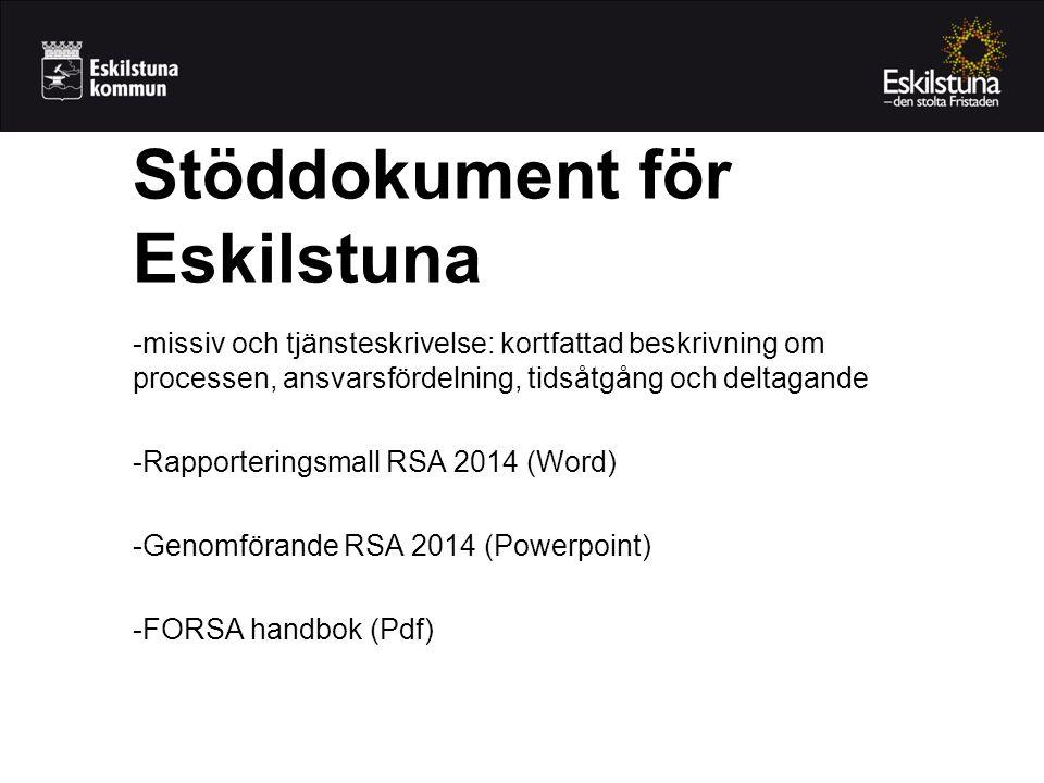 -missiv och tjänsteskrivelse: kortfattad beskrivning om processen, ansvarsfördelning, tidsåtgång och deltagande -Rapporteringsmall RSA 2014 (Word) -Ge