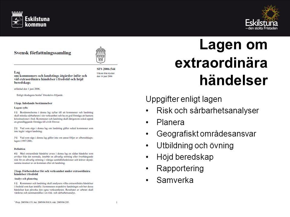 Lagen om extraordinära händelser Uppgifter enligt lagen Risk och sårbarhetsanalyser Planera Geografiskt områdesansvar Utbildning och övning Höjd bered