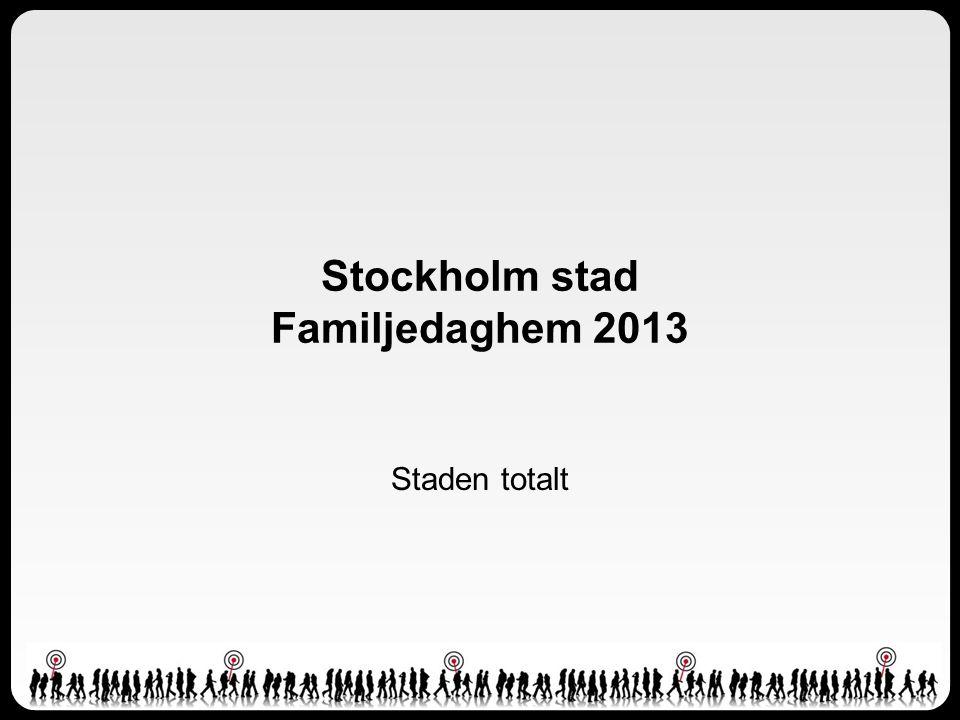 Stockholm stad Familjedaghem 2013 Staden totalt