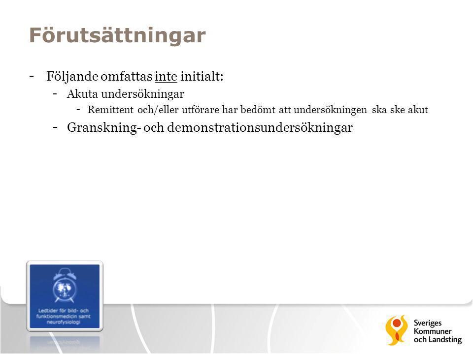 Förutsättningar - Följande omfattas inte initialt: - Akuta undersökningar - Remittent och/eller utförare har bedömt att undersökningen ska ske akut -