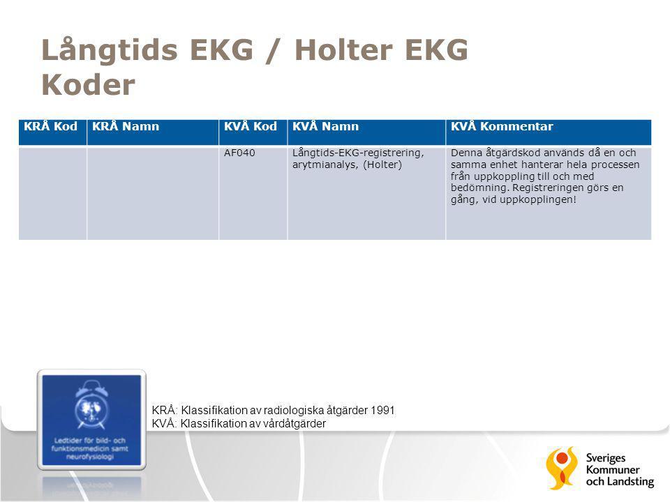 Långtids EKG / Holter EKG Koder KRÅ KodKRÅ NamnKVÅ KodKVÅ NamnKVÅ Kommentar AF040Långtids-EKG-registrering, arytmianalys, (Holter) Denna åtgärdskod an