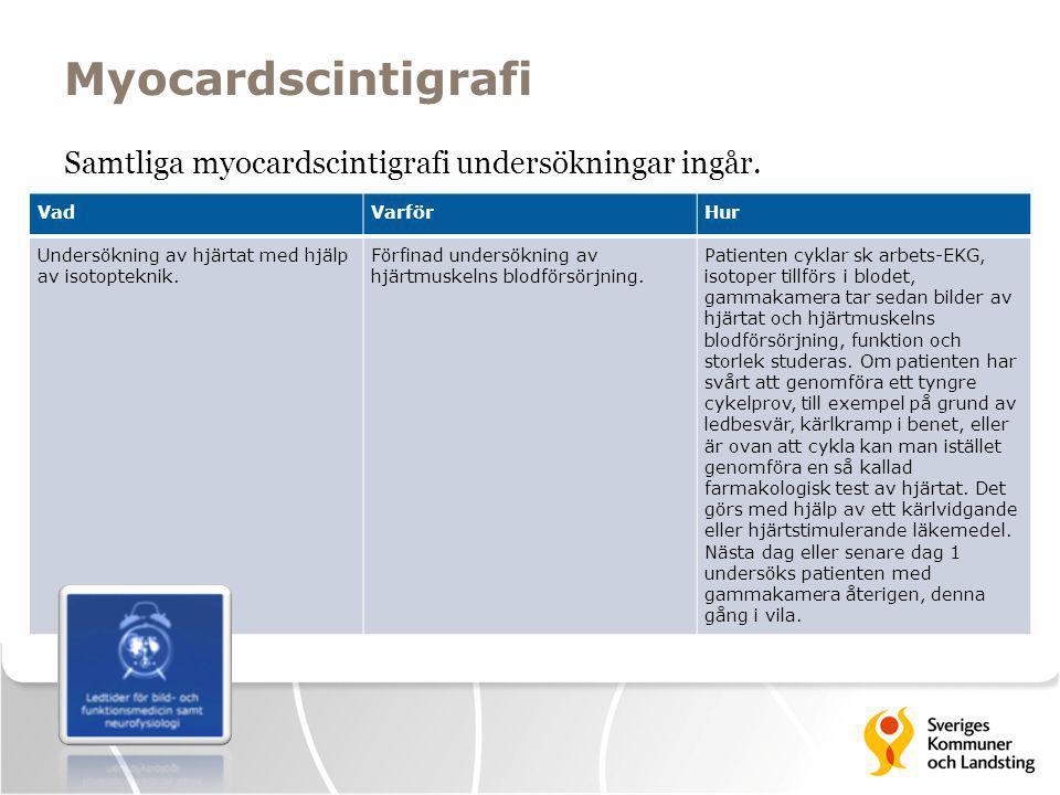 Myocardscintigrafi Samtliga myocardscintigrafi undersökningar ingår. VadVarförHur Undersökning av hjärtat med hjälp av isotopteknik. Förfinad undersök