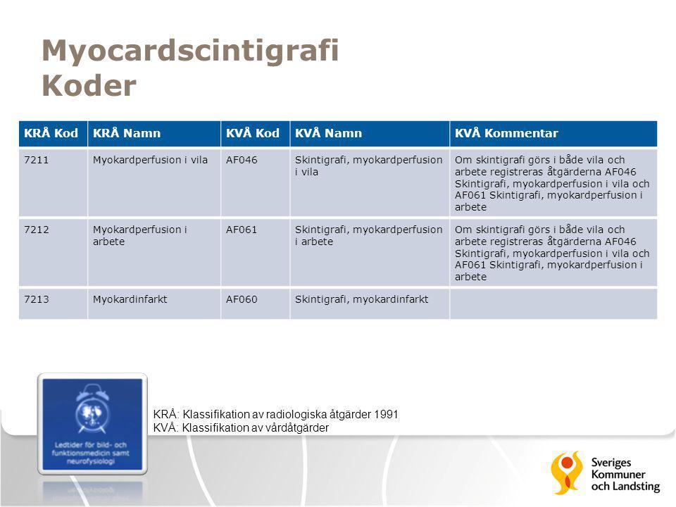 Myocardscintigrafi Koder KRÅ: Klassifikation av radiologiska åtgärder 1991 KVÅ: Klassifikation av vårdåtgärder KRÅ KodKRÅ NamnKVÅ KodKVÅ NamnKVÅ Komme