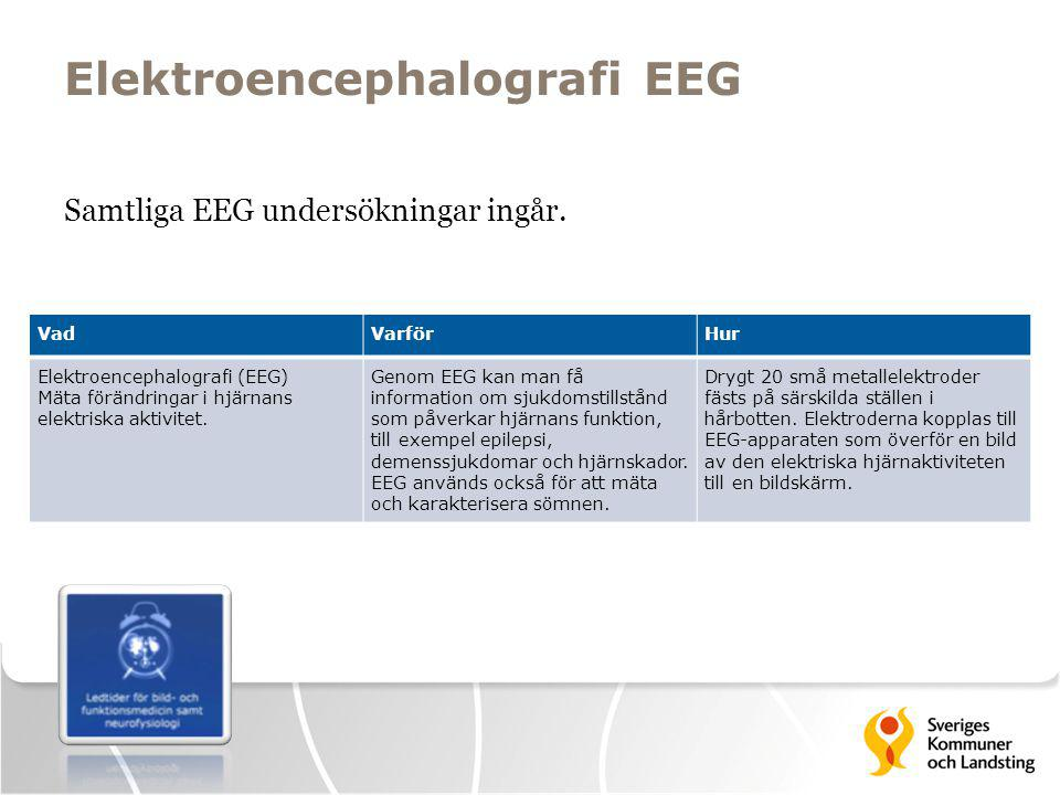 Elektroencephalografi EEG Samtliga EEG undersökningar ingår. VadVarförHur Elektroencephalografi (EEG) Mäta förändringar i hjärnans elektriska aktivite